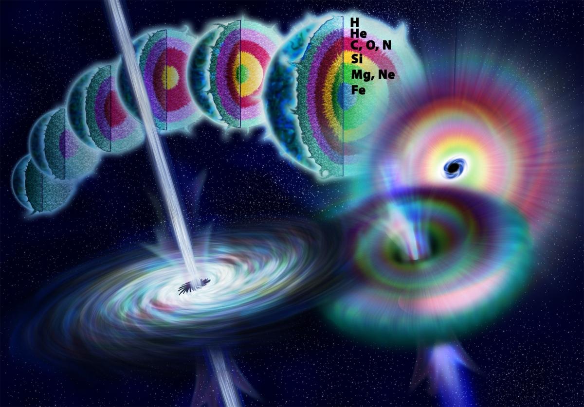 伽瑪射線暴121024A:令科學家困惑的圓形偏振 (GRB 121024A - zirkulare Polarisation verblüfft Forscher)